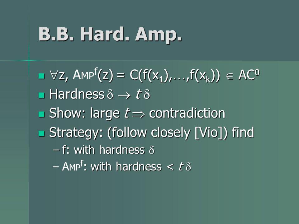 B.B. Hard. Amp. z, (z) = C(f(x 1 ), …,f(x k )) AC 0 z, A MP f (z) = C(f(x 1 ), …,f(x k )) AC 0 Hardness t Hardness t Show: large t contradiction Show: