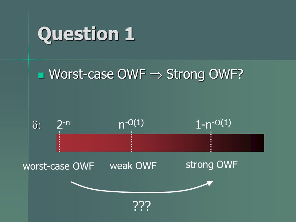 Question 1 Worst-case OWF Strong OWF? Worst-case OWF Strong OWF? ??? 1-n - (1) strong OWF n -O(1) weak OWF 2 -n worst-case OWF