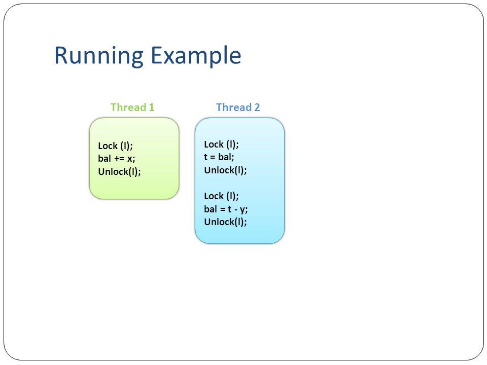 Running Example Lock (l); bal += x; Unlock(l); Lock (l); bal += x; Unlock(l); Lock (l); t = bal; Unlock(l); Lock (l); bal = t - y; Unlock(l); Lock (l); t = bal; Unlock(l); Lock (l); bal = t - y; Unlock(l); Thread 1Thread 2