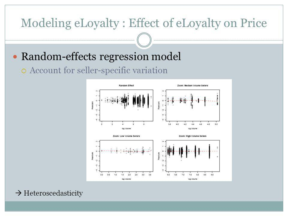 Modeling eLoyalty : Effect of eLoyalty on Price Random-effects regression model Account for seller-specific variation Heteroscedasticity