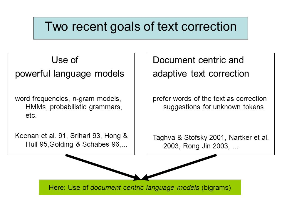 Correction Experiments Text T1.Extract domain specific terms (compounds).