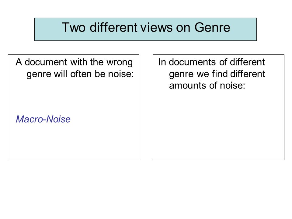 Two different views on Genre A document with the wrong genre will often be noise: Macro-Noise In documents of different genre we find different amounts of noise: