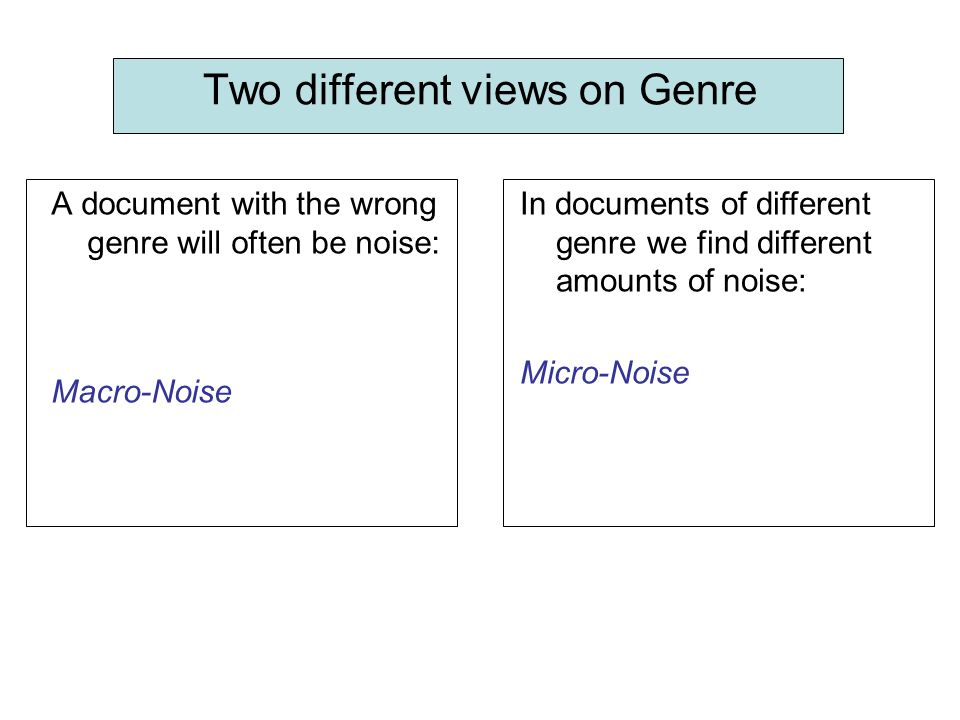 Outline Introduction of a new genre hierarchy Macro-Noise detection –Feature Space –Classifiers –Experiments and applications Micro-Noise detection –Error dictionaries –Experiments on correlation of genre and noise –Experiments on classification by noise
