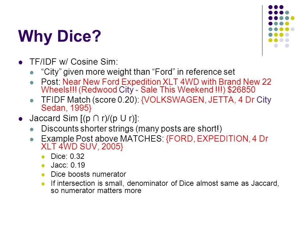 Why Dice? TF/IDF w/ Cosine Sim: City given more weight than Ford in reference set Post: Near New Ford Expedition XLT 4WD with Brand New 22 Wheels!!! (