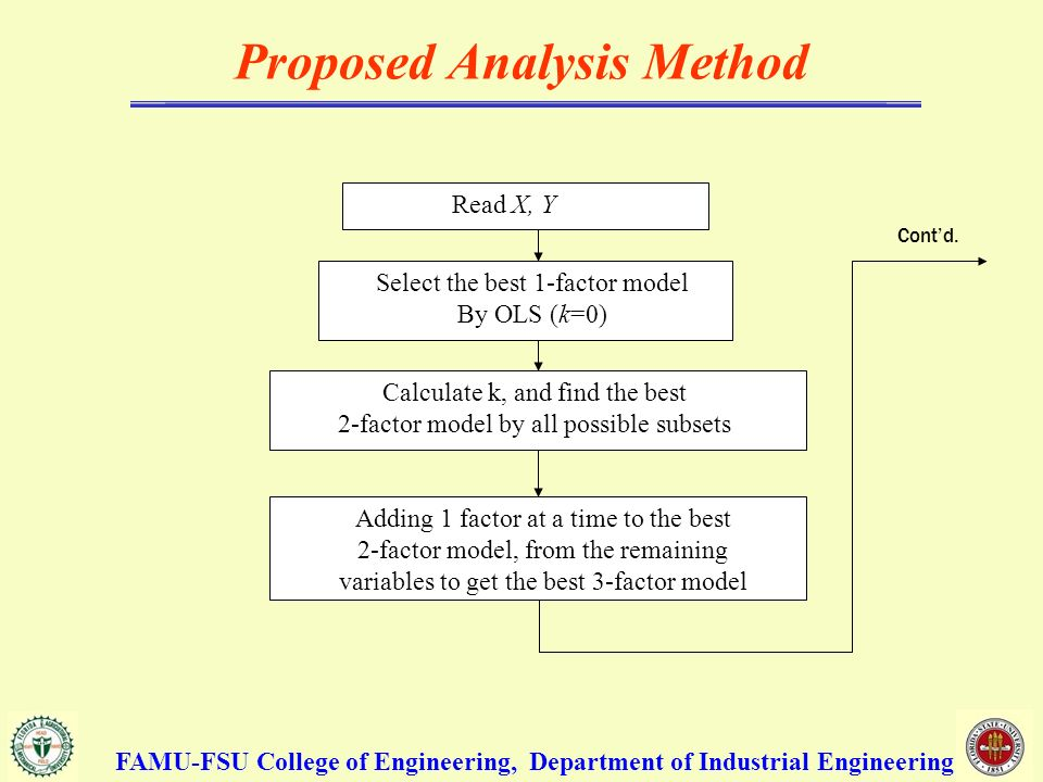 Read X, Y Select the best 1-factor model By OLS (k=0) Calculate k, and find the best 2-factor model by all possible subsets Adding 1 factor at a time to the best 2-factor model, from the remaining variables to get the best 3-factor model Proposed Analysis Method FAMU-FSU College of Engineering, Department of Industrial Engineering Contd.