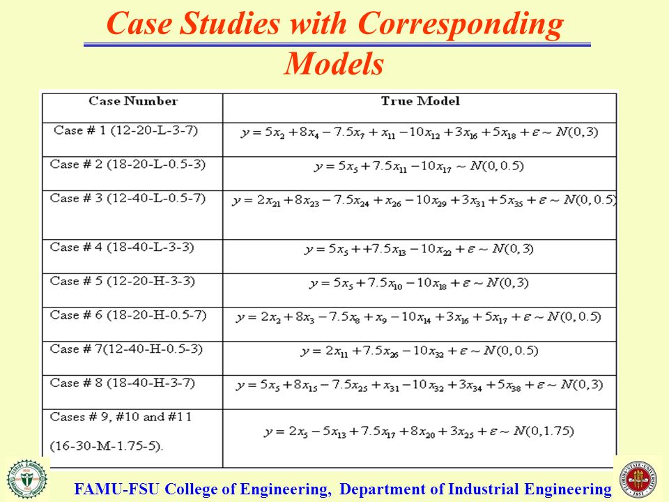 Case Studies with Corresponding Models FAMU-FSU College of Engineering, Department of Industrial Engineering