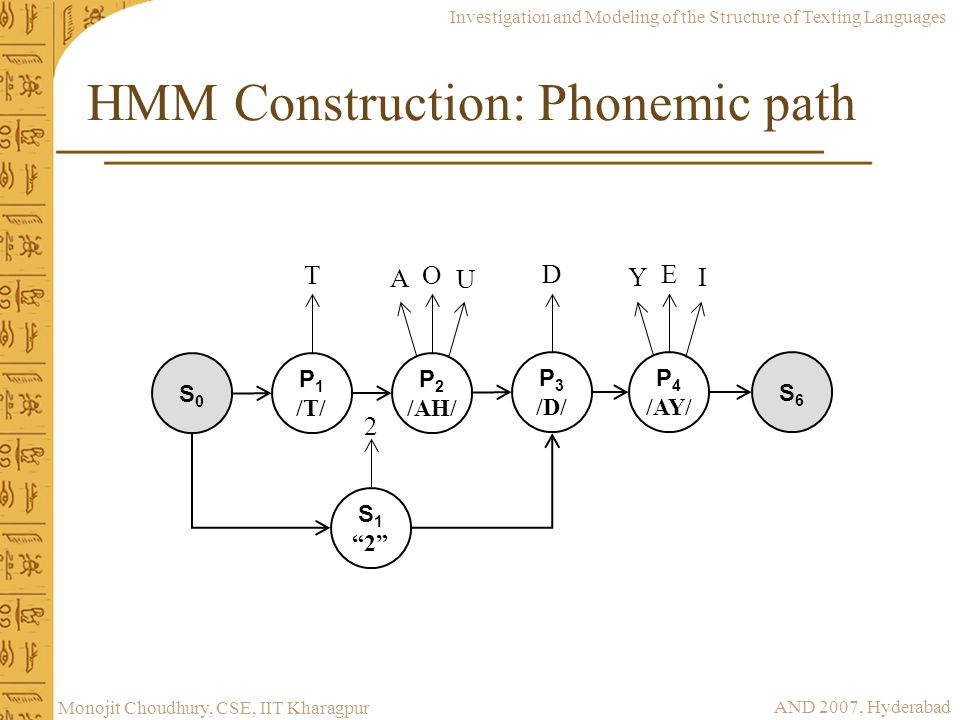 Investigation and Modeling of the Structure of Texting Languages AND 2007, Hyderabad Monojit Choudhury, CSE, IIT Kharagpur HMM Construction: Phonemic