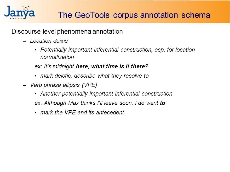 The GeoTools corpus annotation schema Discourse-level phenomena annotation –Location deixis Potentially important inferential construction, esp.