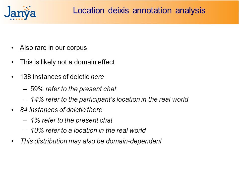 Location deixis annotation analysis Also rare in our corpus This is likely not a domain effect 138 instances of deictic here –59% refer to the present chat –14% refer to the participant s location in the real world 84 instances of deictic there –1% refer to the present chat –10% refer to a location in the real world This distribution may also be domain-dependent