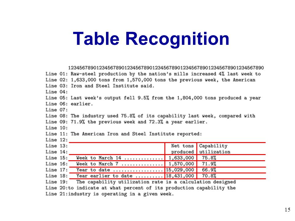 15 Table Recognition