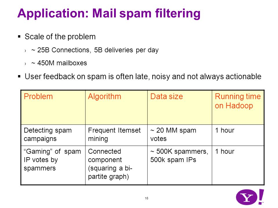 16 Application: Mail spam filtering Scale of the problem ~ 25B Connections, 5B deliveries per day ~ 450M mailboxes User feedback on spam is often late