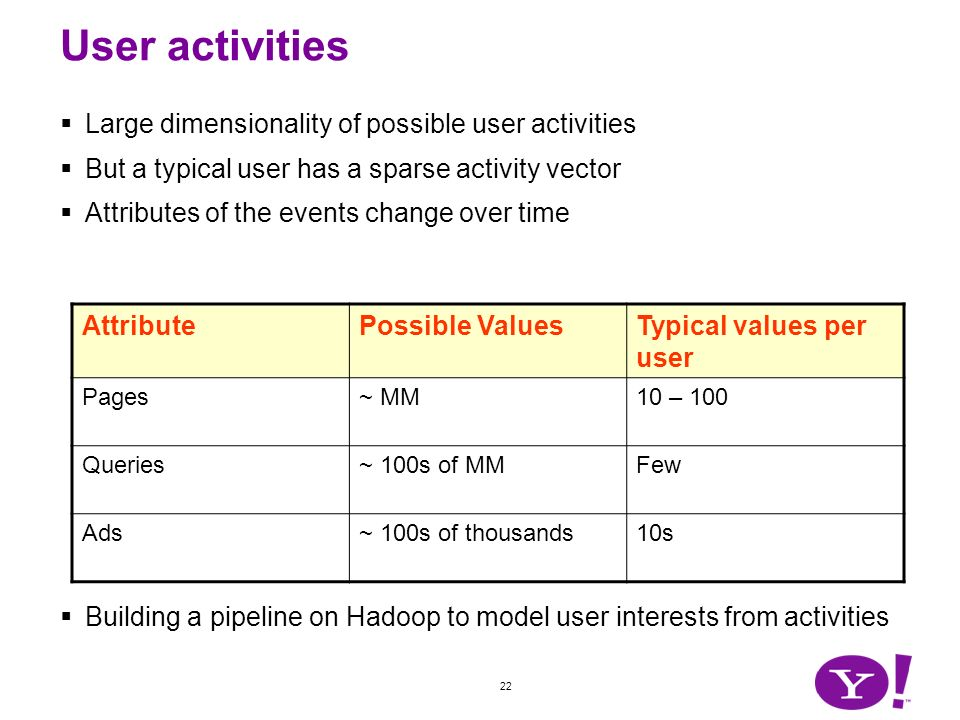22 User activities Large dimensionality of possible user activities But a typical user has a sparse activity vector Attributes of the events change ov