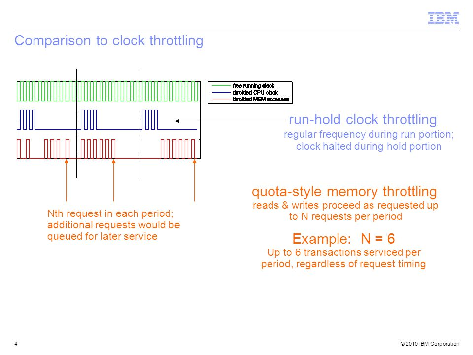 © 2010 IBM Corporation4 Comparison to clock throttling run-hold clock throttling regular frequency during run portion; clock halted during hold portion quota-style memory throttling reads & writes proceed as requested up to N requests per period Example: N = 6 Up to 6 transactions serviced per period, regardless of request timing Nth request in each period; additional requests would be queued for later service