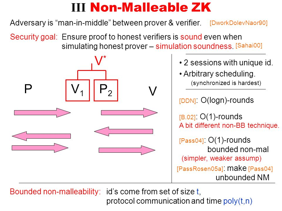 III Non-Malleable ZK [DworkDolevNaor90] Adversary is man-in-middle between prover & verifier.