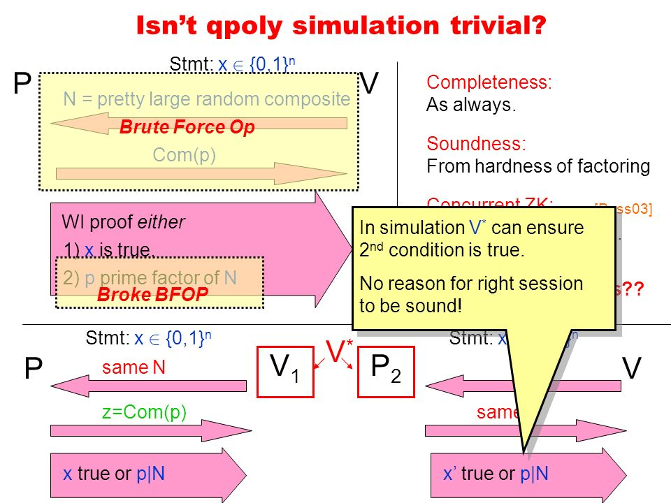 Isnt qpoly simulation trivial.