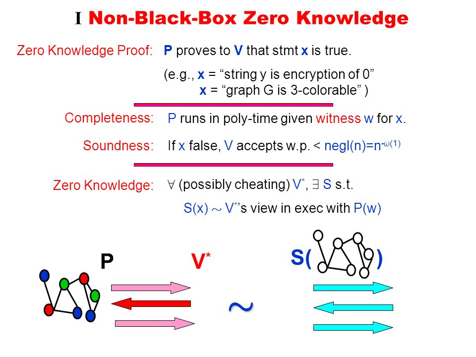 I Non-Black-Box Zero Knowledge P proves to V that stmt x is true.Zero Knowledge Proof: (e.g., x = string y is encryption of 0 x = graph G is 3-colorable ) P runs in poly-time given witness w for x.