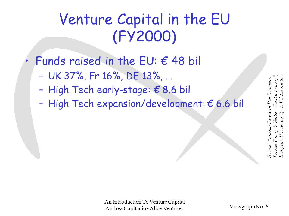 Viewgraph No. 6 An Introduction To Venture Capital Andrea Capitanio - Alice Ventures Venture Capital in the EU (FY2000) Funds raised in the EU: 48 bil