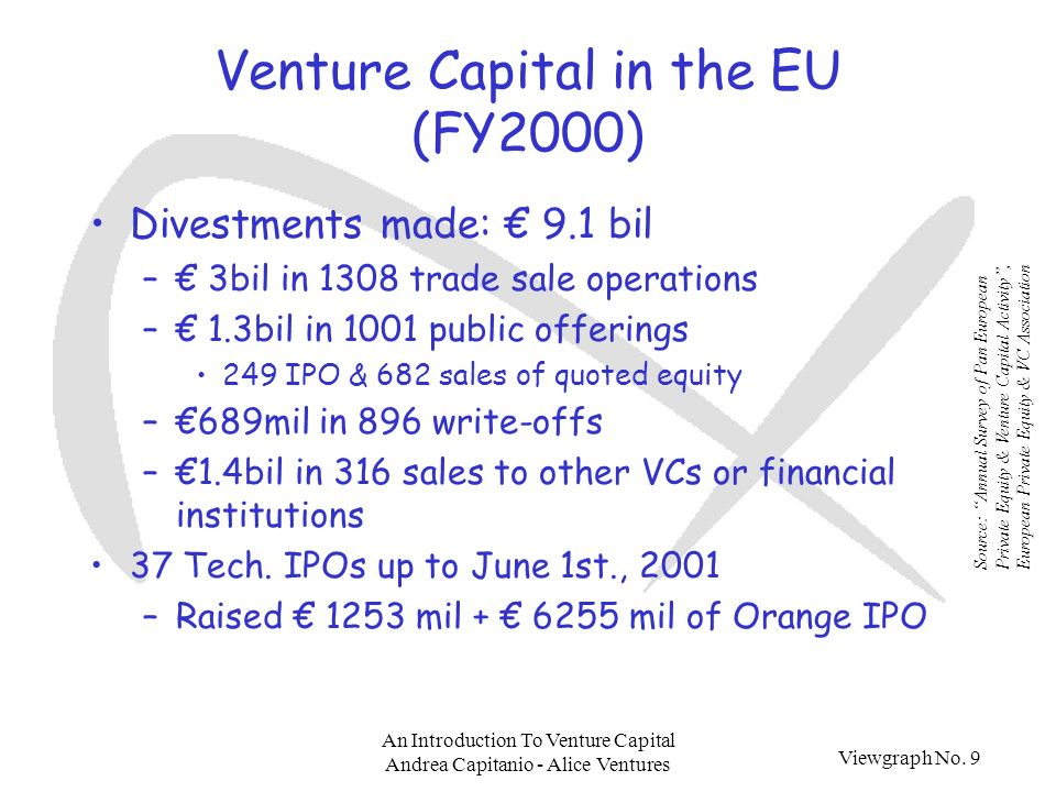 Viewgraph No. 9 An Introduction To Venture Capital Andrea Capitanio - Alice Ventures Venture Capital in the EU (FY2000) Divestments made: 9.1 bil – 3b