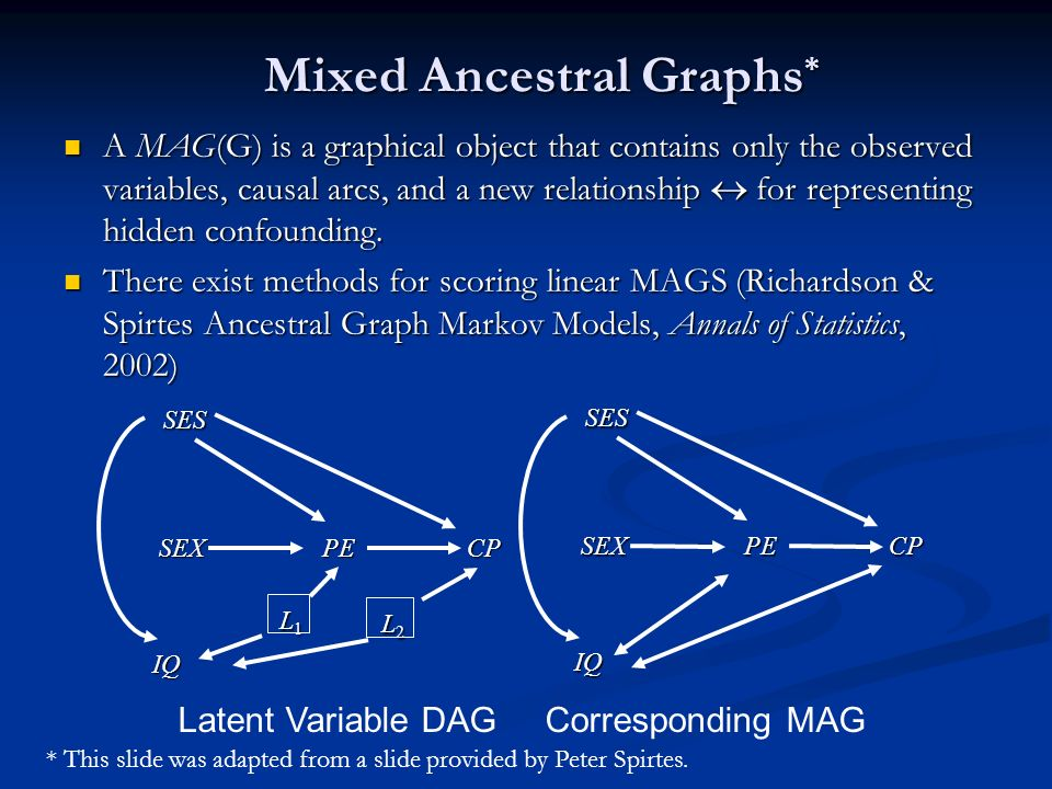 Mixed Ancestral Graphs * A MAG(G) is a graphical object that contains only the observed variables, causal arcs, and a new relationship for representing hidden confounding.