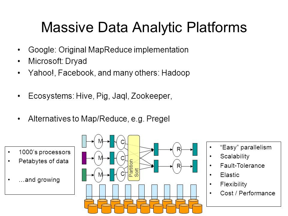 Massive Data Analytic Platforms Google: Original MapReduce implementation Microsoft: Dryad Yahoo!, Facebook, and many others: Hadoop Ecosystems: Hive, Pig, Jaql, Zookeeper, Alternatives to Map/Reduce, e.g.