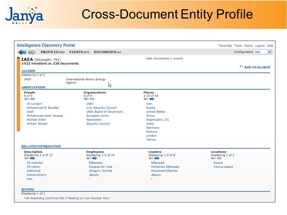 Cross-Document Entity Profile