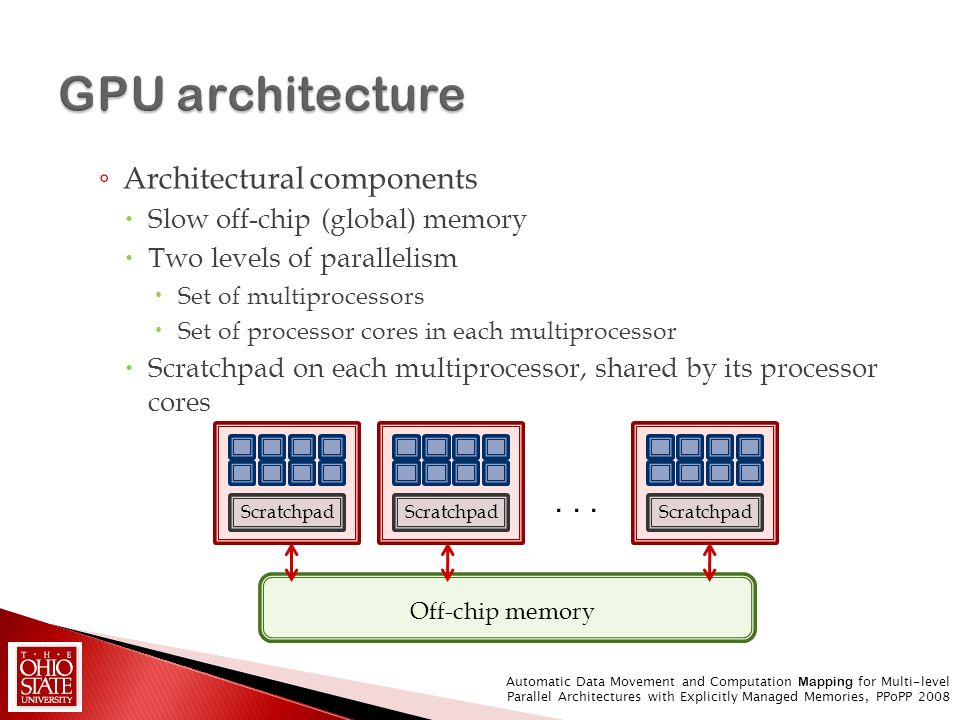 Architectural components Slow off-chip (global) memory Two levels of parallelism Set of multiprocessors Set of processor cores in each multiprocessor
