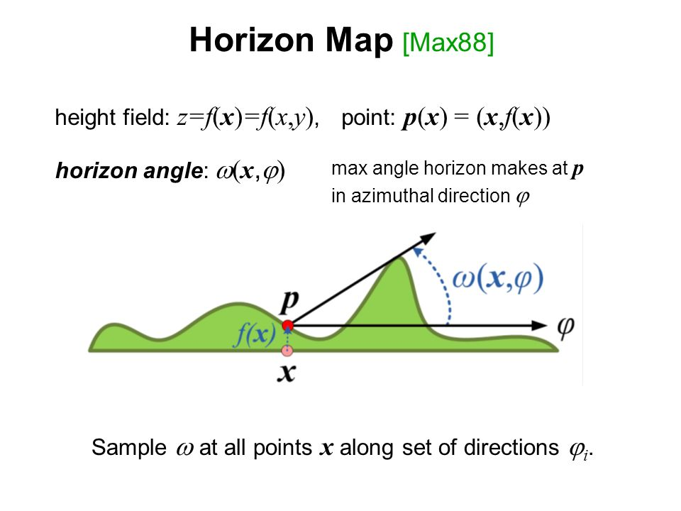 Horizon Map [Max88] height field: z=f(x)=f(x,y), point: p(x) = (x,f(x)) horizon angle: (x, ) max angle horizon makes at p in azimuthal direction Sample at all points x along set of directions i.