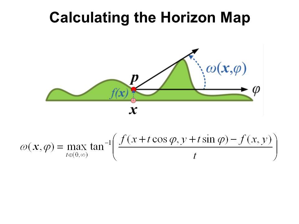 Calculating the Horizon Map
