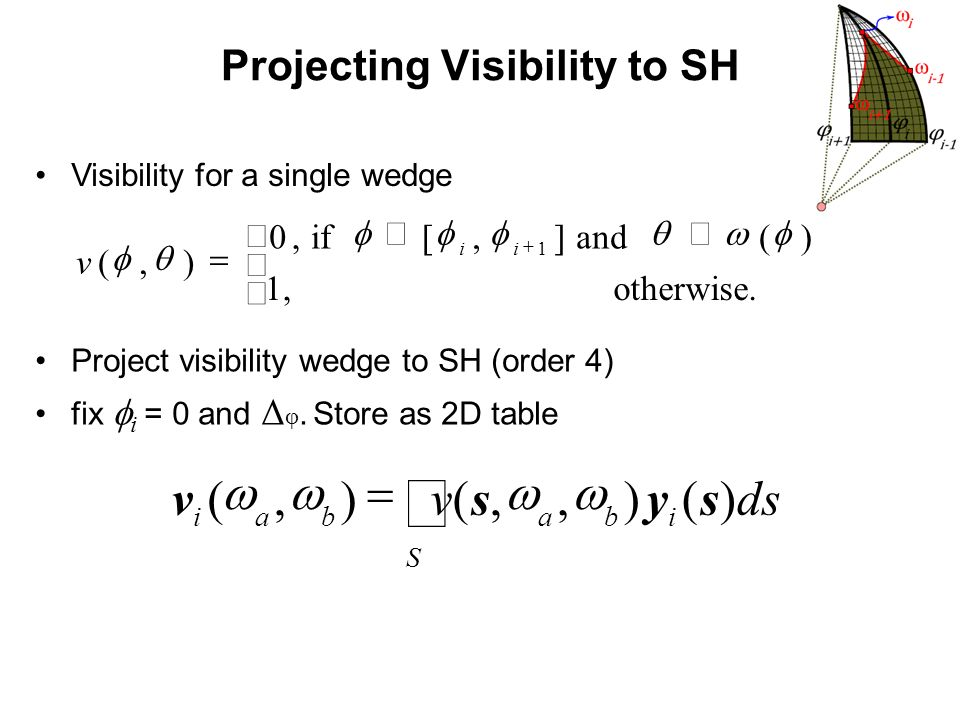 Projecting Visibility to SH Project visibility wedge to SH (order 4) fix i = 0 and Δ φ.