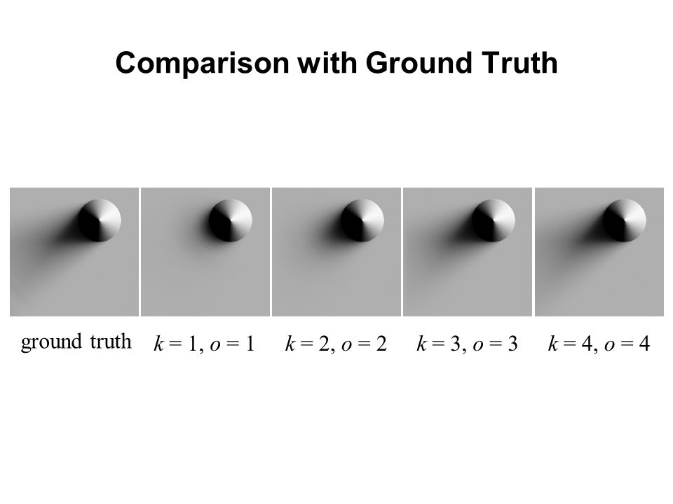 Comparison with Ground Truth ground truth k = 1, o = 1k = 2, o = 2k = 3, o = 3k = 4, o = 4