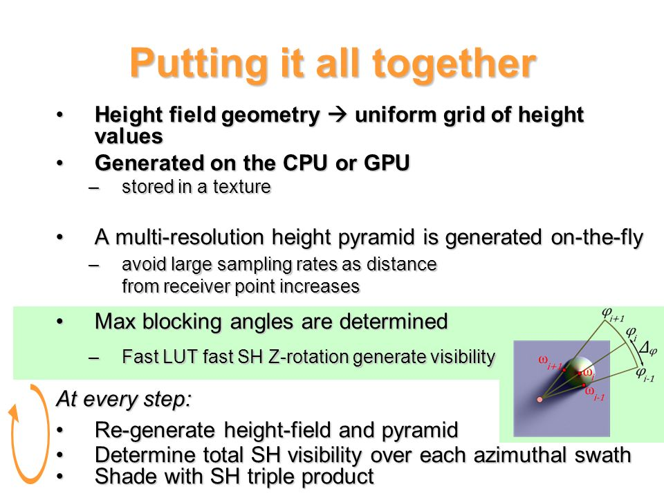 Putting it all together Height field geometry uniform grid of height valuesHeight field geometry uniform grid of height values Generated on the CPU or