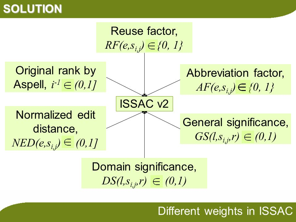 SOLUTION ISSAC v2 Reuse factor, RF(e,s i,j ) {0, 1} Abbreviation factor, AF(e,s i,j ) {0, 1} Domain significance, DS(l,s i,j,r) (0,1) General signific