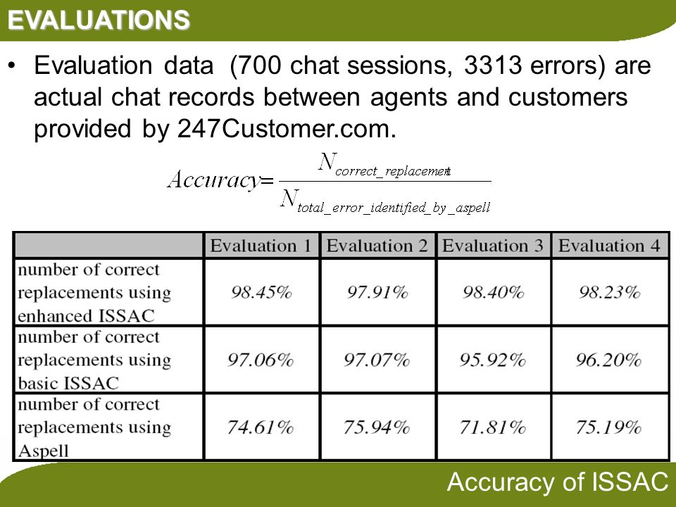 EVALUATIONS Accuracy of ISSAC Evaluation data (700 chat sessions, 3313 errors) are actual chat records between agents and customers provided by 247Cus