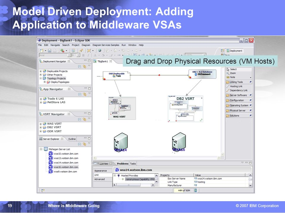 IBM TJ Watson Research Center Where is Middleware Going © 2007 IBM Corporation 19 Drag and Drop Physical Resources (VM Hosts) Model Driven Deployment: Adding Application to Middleware VSAs