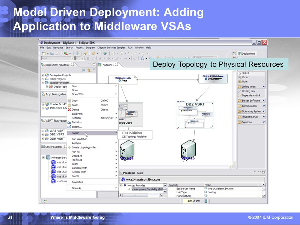 IBM TJ Watson Research Center Where is Middleware Going © 2007 IBM Corporation 21 Deploy Topology to Physical Resources Model Driven Deployment: Adding Application to Middleware VSAs