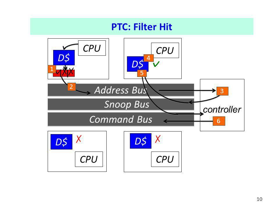 PTC: Filter Hit 10 Address Bus Snoop Bus Command Bus D$ CPU D$ CPU 2 4 controller 6 5 1 3