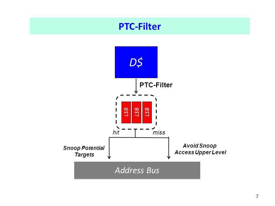 7 D$ Address Bus LSB misshit Avoid Snoop Access Upper Level Snoop Potential Targets PTC-Filter