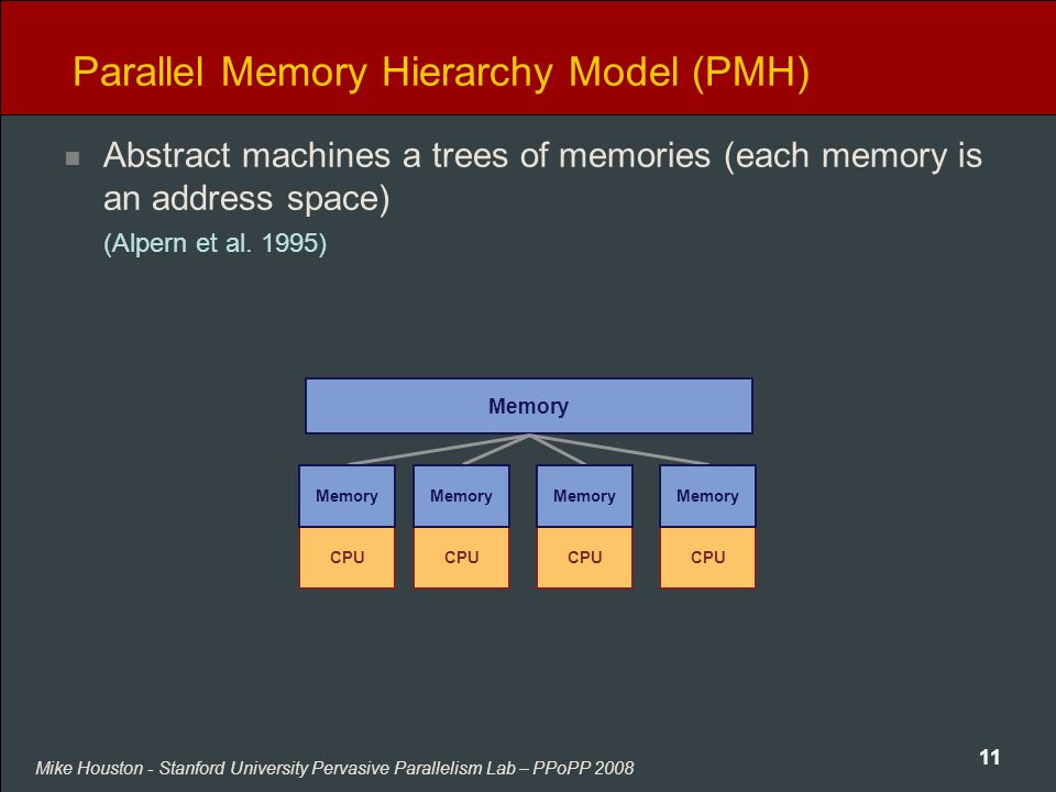 Mike Houston - Stanford University Pervasive Parallelism Lab – PPoPP 2008 11 Parallel Memory Hierarchy Model (PMH) Abstract machines a trees of memories (each memory is an address space) (Alpern et al.