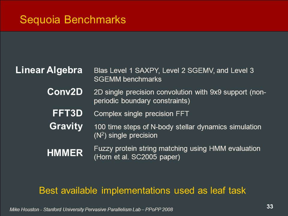 Mike Houston - Stanford University Pervasive Parallelism Lab – PPoPP 2008 33 Sequoia Benchmarks Linear Algebra Blas Level 1 SAXPY, Level 2 SGEMV, and