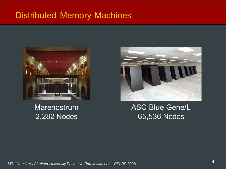 Mike Houston - Stanford University Pervasive Parallelism Lab – PPoPP 2008 4 Distributed Memory Machines Marenostrum 2,282 Nodes ASC Blue Gene/L 65,536 Nodes