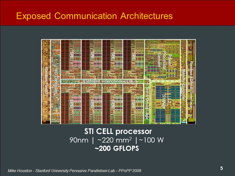 Mike Houston - Stanford University Pervasive Parallelism Lab – PPoPP 2008 5 Exposed Communication Architectures 90nm | ~220 mm 2 |~100 W STI CELL processor ~200 GFLOPS