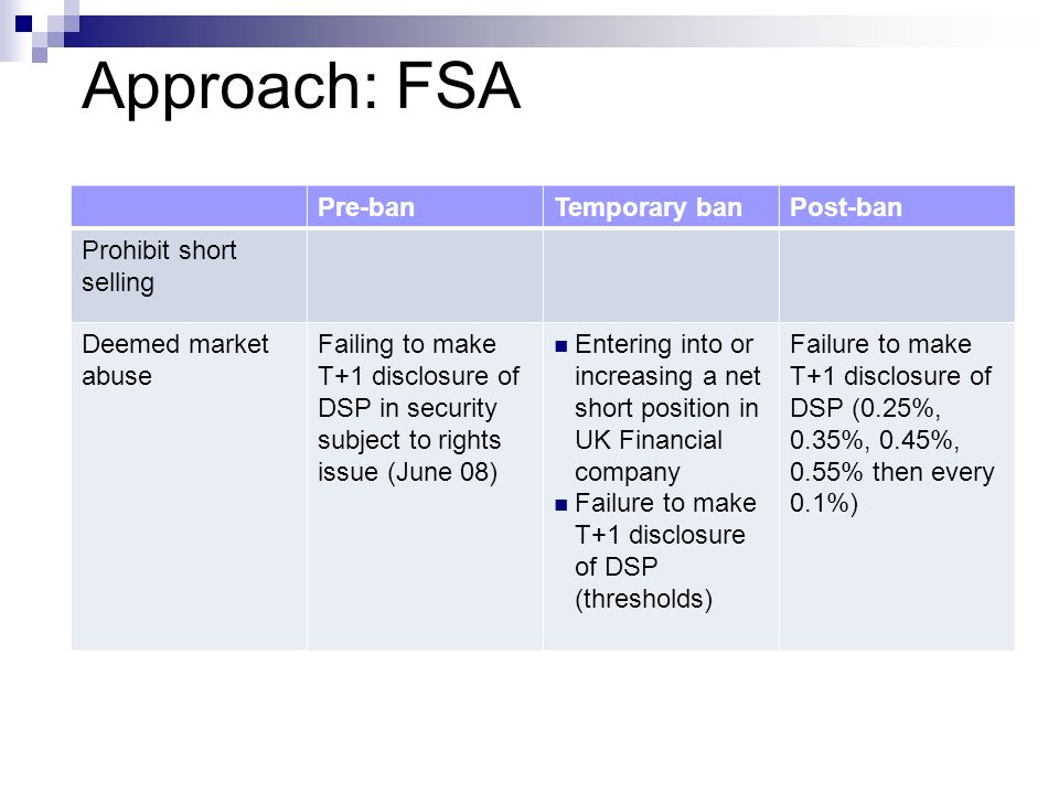 Approach: FSA Pre-banTemporary banPost-ban Prohibit short selling Deemed market abuse Failing to make T+1 disclosure of DSP in security subject to rights issue (June 08) Entering into or increasing a net short position in UK Financial company Failure to make T+1 disclosure of DSP (thresholds) Failure to make T+1 disclosure of DSP (0.25%, 0.35%, 0.45%, 0.55% then every 0.1%)