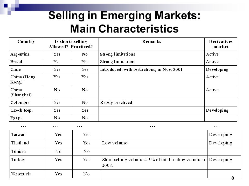 8 Selling in Emerging Markets: Main Characteristics