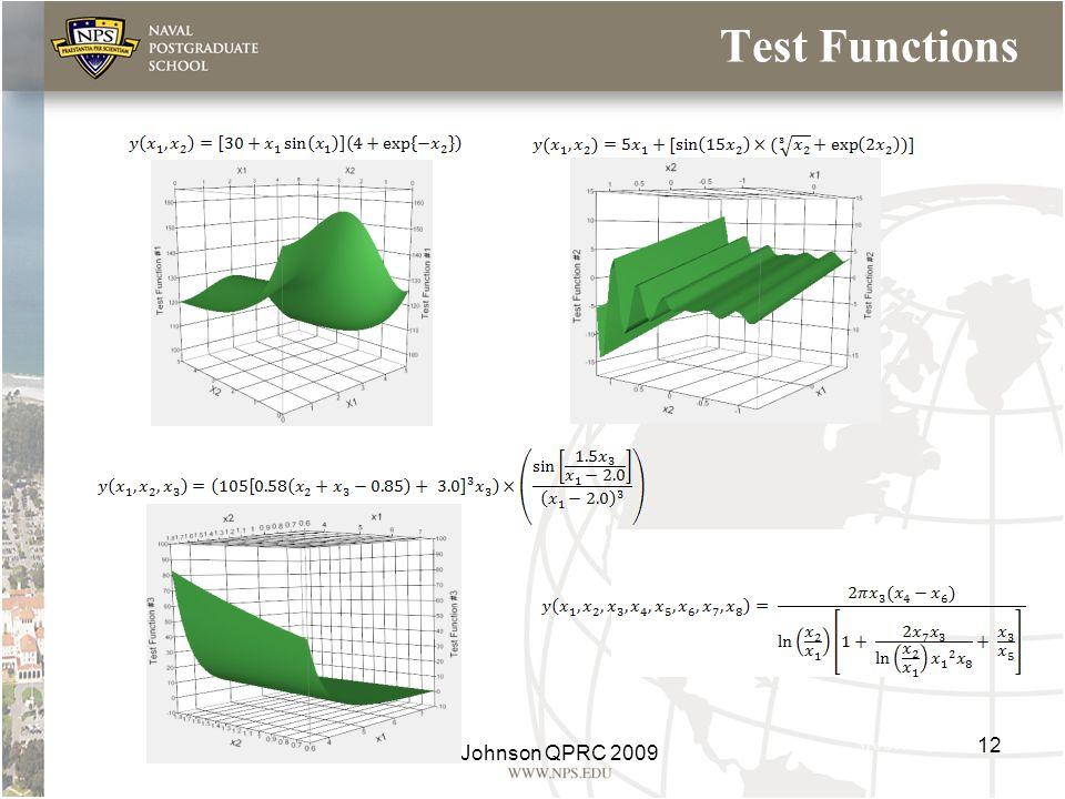 Test Function #4 Test Function #3 Test Function #2 Test Function #1 12 Test Functions Johnson QPRC 2009
