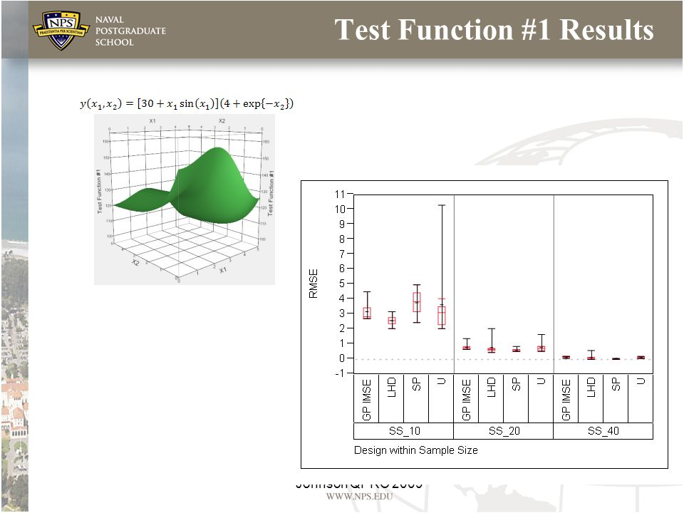 Test Function #1 Results Johnson QPRC 2009 13