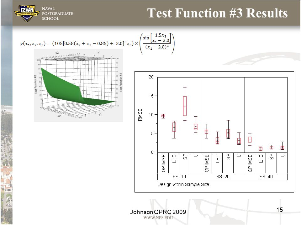 Test Function #3 Results Johnson QPRC 2009 15