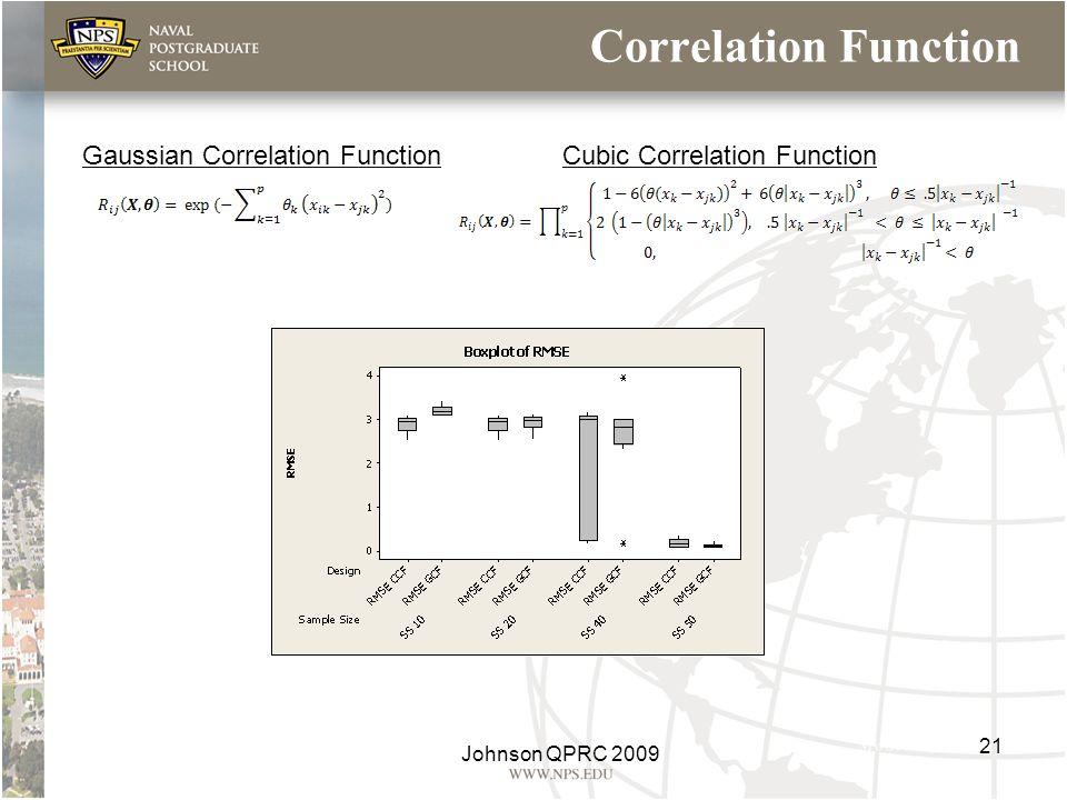 Correlation Function Johnson QPRC 2009 21 Gaussian Correlation FunctionCubic Correlation Function