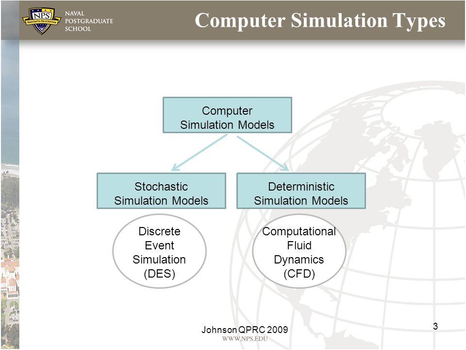 Computer Simulation Types Discrete Event Simulation (DES) Computational Fluid Dynamics (CFD) 3 Johnson QPRC 2009 Computer Simulation Models Stochastic