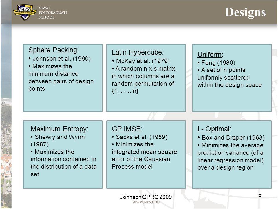 Designs Johnson QPRC 2009 5 Sphere Packing Sphere Packing: Johnson et al. (1990) Maximizes the minimum distance between pairs of design points Maximum