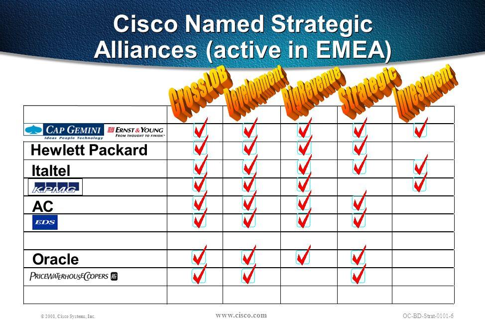 www.cisco.com OC-BD-Strat-0101-6 © 2001, Cisco Systems, Inc.